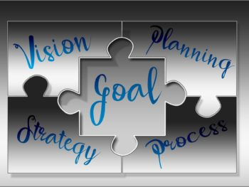 Sprawdź umiejętność strategii i planowania